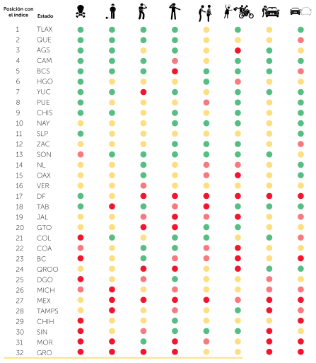 índice tabla 2