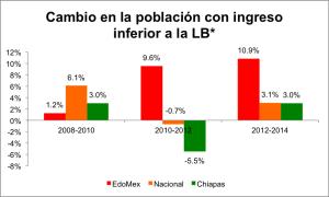 Cambio LB